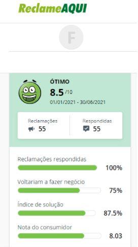 FNO - Formula de Negócio Online Alex Vargas no Reclame Aqui